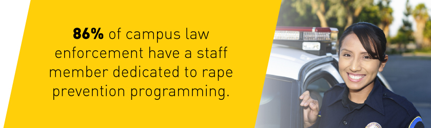 5-rape-prevention