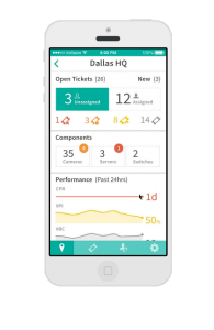 IntelAssure Dashboard Alerts Mobile