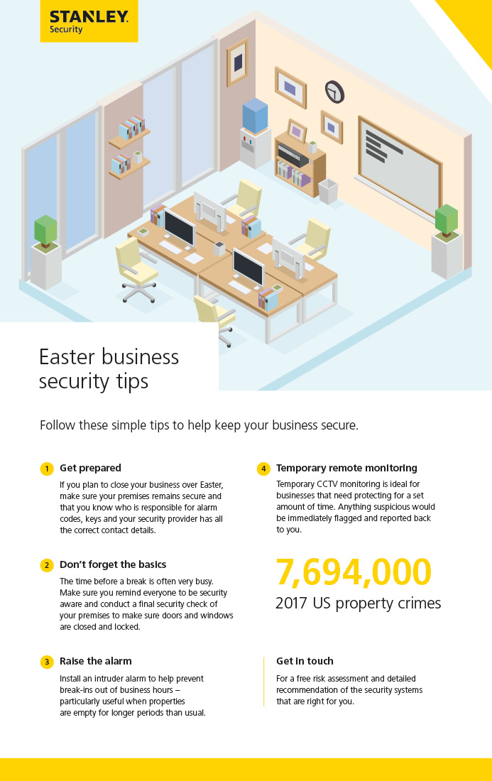 Securing Your Business for Easter